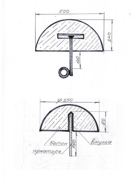 стеклопластик размер№1 : диаметр — 50,0см высота — 25,0см размер№2 : диаметр — 60,0см высота — 28,0см  АБС размер№1 : диаметр — 50,0см высота — 25,0см размер№2 : диаметр — 60,0см высота — 28,0см… View More